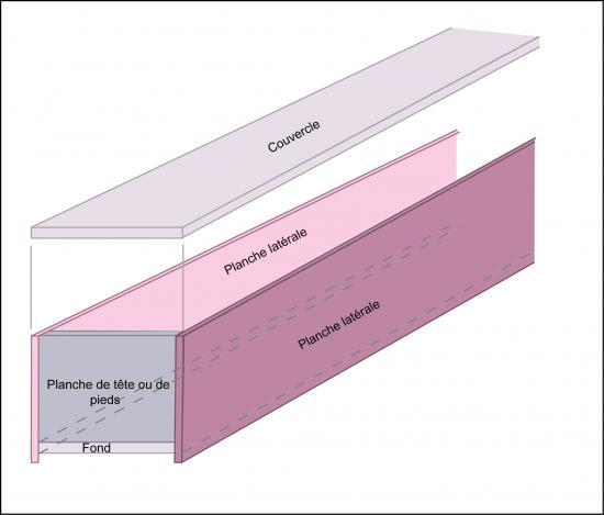 Axonométrie d'un coffrage en hêtre - ©Blandine Lecomte-Schmitt (Inrap)